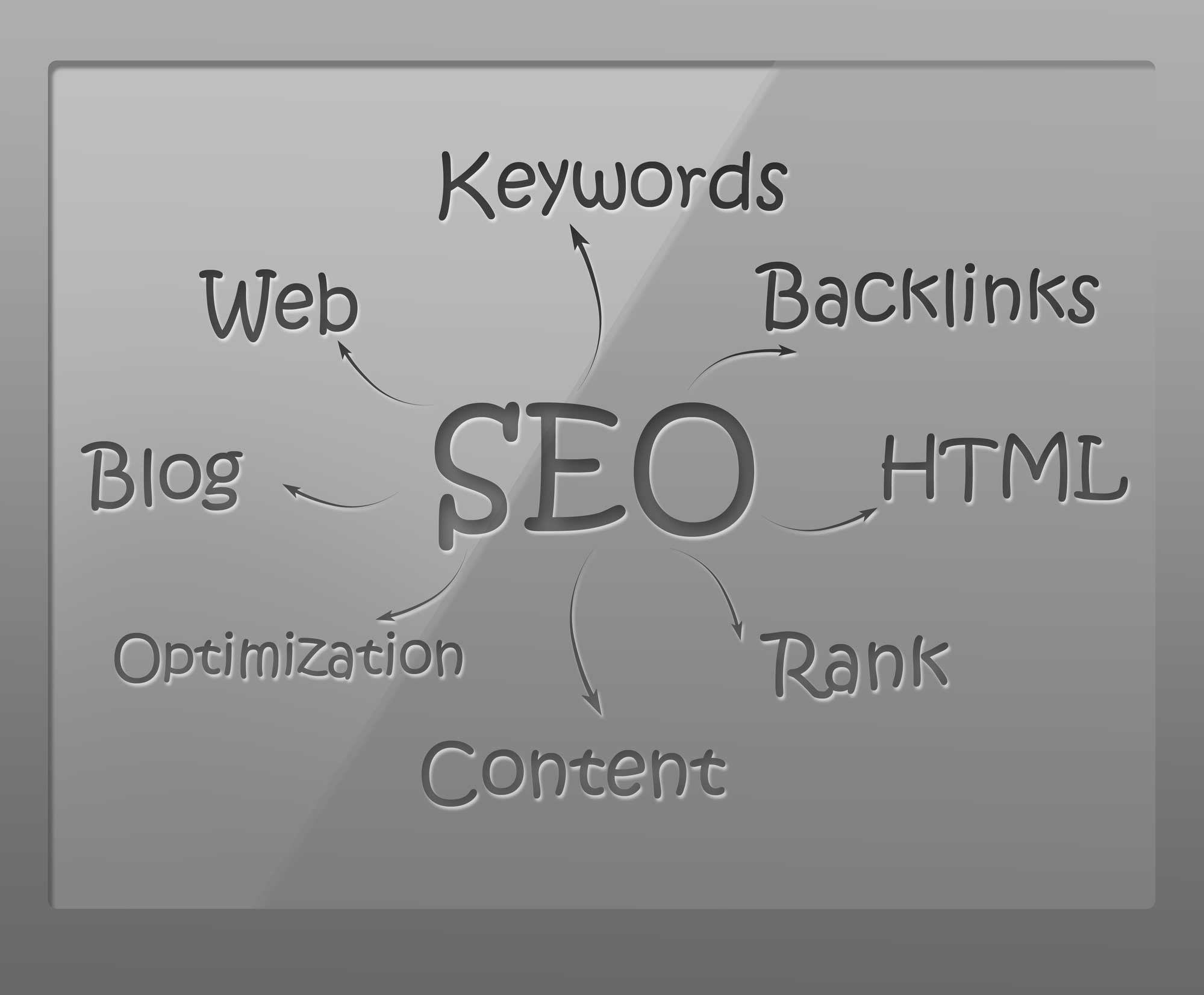 TrafficDom Search engine optimization Google 2019